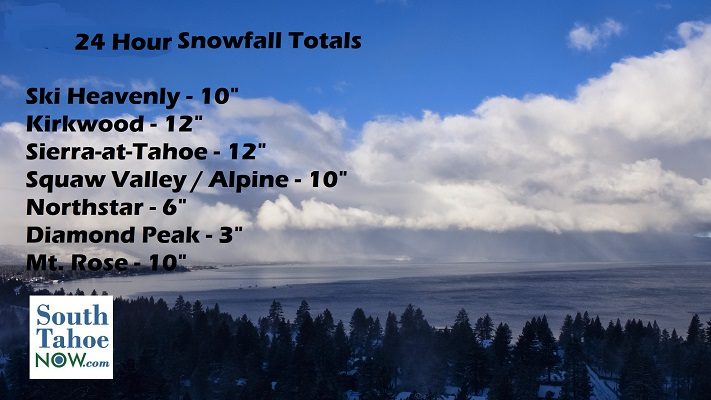 Snow, Wind Coming to Northern Arizona With Next Storm