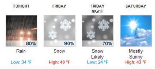 644262-south-tahoe-now-weather.jpg