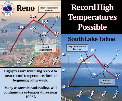 677097-south-tahoe-now-weather.png