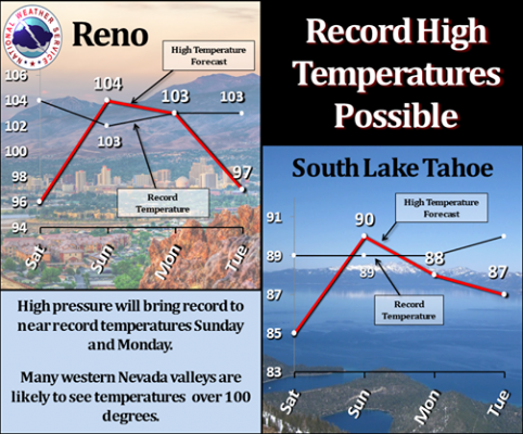 677271-south-tahoe-now-weather-1.png